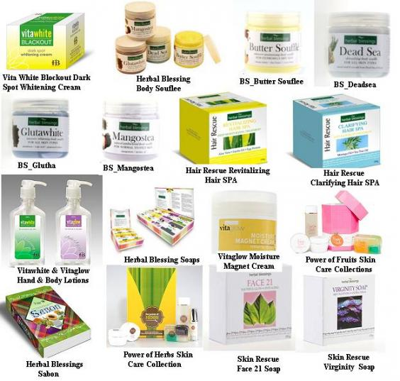 Herbal product business plan